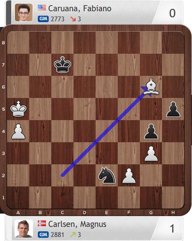 Carlsen-Caruana, Partie 2, Magnus Carlsen Invitational