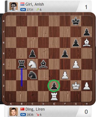 Ding-Giri, Partie 3, Magnus Carlsen Invitational