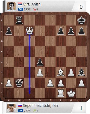 Nepomniachtchi-Giri, Partie 2, Magnus Carlsen Invitational