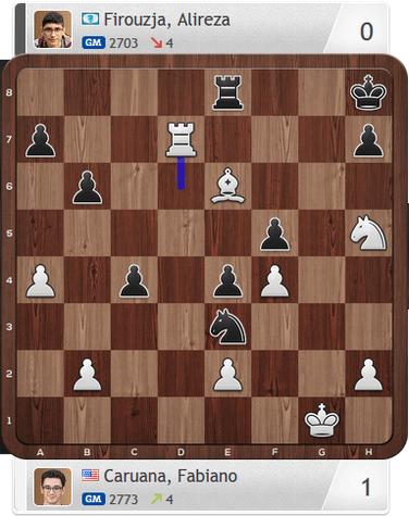 Caruana-Firouzja, Partie 4, Magnus Carlsen Invitational