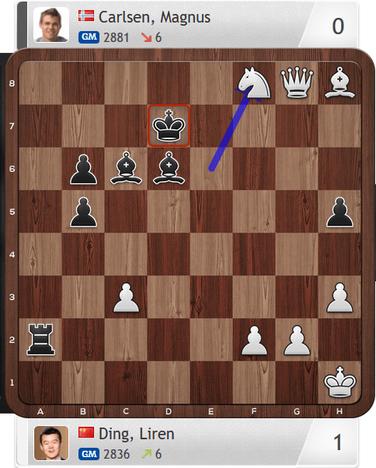 Ding-Carlsen, Partie 3, Magnus Carlsen Invitational