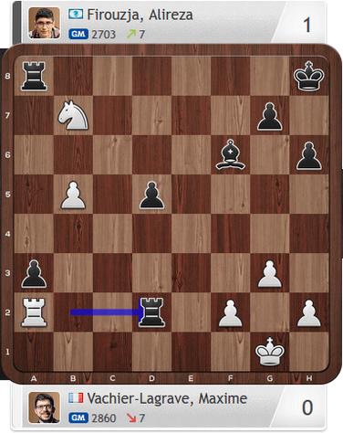 MVL-Firouzja, Partie 3, Magnus Carlsen Invitational