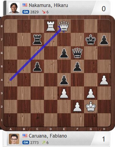 Caruana-Nakamura, Partie 1, Magnus Carlsen Invitational