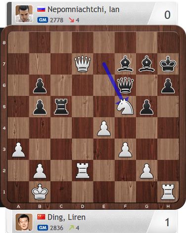 Ding-Nepomniachtchi, Partie 2, Magnus Carlsen Invitational