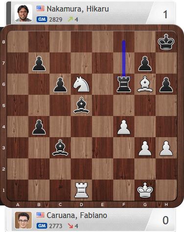 Caruana-Nakamura, Partie 3, Final Four, Magnus Carlsen Invitational