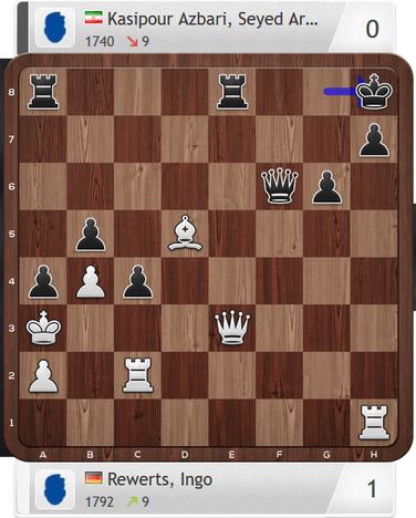 Lüneburger Schachfestival 2019, Taktik