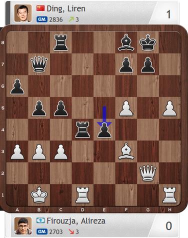 Firouzja-Ding, Magnus Carlsen Invitational