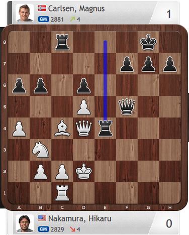 Nakamura-Carlsen, Armaggedon