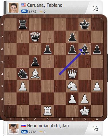 Nepomniachtchi-Caruana, Magnus Carlsen Invitational