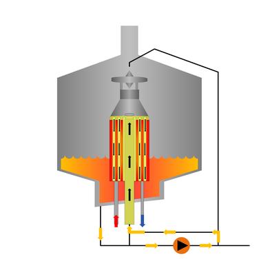 SmartBoil flexible Würzekochung Innenkocher mit Zwangsströmung wort boiling