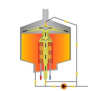 SmartBoil wort boiling internal wort boiler Innenkocher Würzekochung Kochsystem