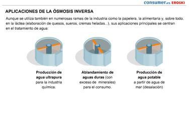 Equipos osmosis y descalcificadores para el hogar - Precios descalcificadores domesticos ...