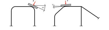 Schematische Darstellung: Eindrücktest – A-Säule Frontbügel