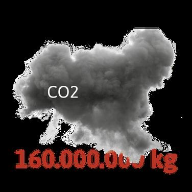Für deren Herstellung werden 160.000.000 kg CO2 freigesetzt und der Klimawandel weiter angeheizt. Die umweltfreundlichste Tüte (das Tütle) hilft mit, diese Zahl zu verringern.