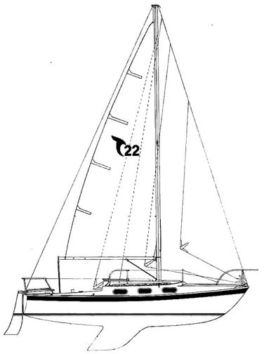 Tanzer 22: Click Image To Enlarge