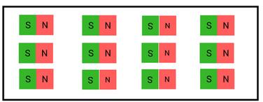 Vorstellung der Elementarmagneten in einem magnetischen Stoff