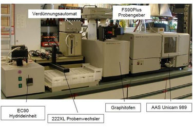 Atomabsorptionsspektrometer Fa. Thermo inkl. Zubehör für die AAS/ Atomabsorptionsspektrometrie/ Chrmie