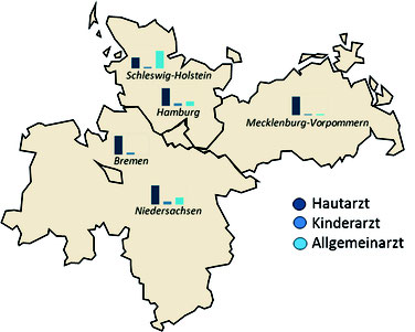 Abbildung 1: Anteil der Erstkonsultationen bei juveniler Psoriasis (Ausschnitt: Norddeutschland) (Grafiken:  Gehoff)
