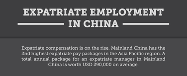 Expatriate-Compensation-China-Infographic-Preview