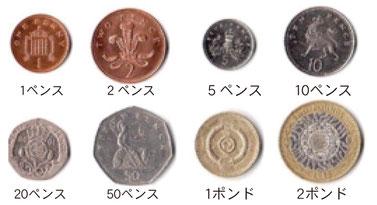写真1 英国の硬貨