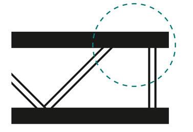 OnTruss EventBoard funktioniert auf Traversen mit großem Bracing-Abstand.
