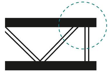 OnTruss EventBoard funktioniert auf Traversen mit kleinem Bracing-Abstand.