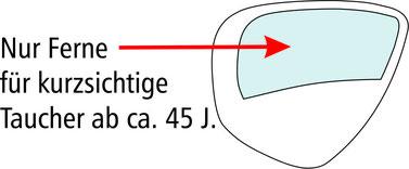 Tauchmaske für Kurzsichtige ab 45 J.