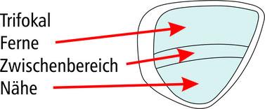 Tauchmaske Trifokal