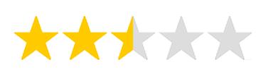 2,5 Sterne Bewertung für die Ratiopharm Augentropfen