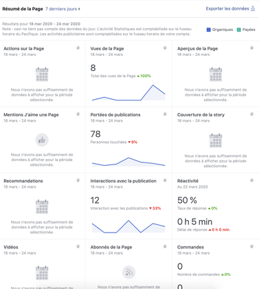 Facebook insights le guide, community manager