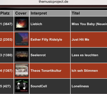 Seelenrot lass es leuchten charts top10 musicproject radio star-power platzierung