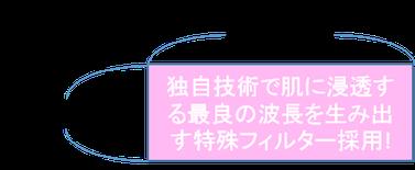 業務用フォトフェイシャル照射面積SB CABIN SKIN用 特殊フィルター 1台8役のセルフサービス専用複合美容器 美肌から脱毛・バストアップ・リフトアップ等全身キレイ