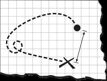 """Das Ziel fest im Visier - mit dem betrieblichen Navigationselement """"Controlling""""."""