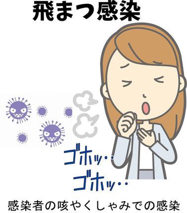 インフルエンザ 春日井市,インフルエンザ治療 春日井市,インフルエンザ治療 名古屋,インフルエンザ治療,インフルエンザ 予防方法