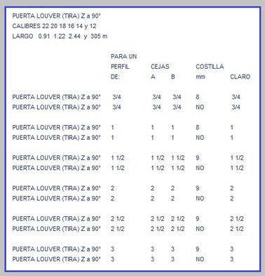 PUERTA LOUVER (TIRA) Z a 90° TABLA DE ESPECIFICACIONES
