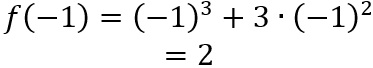 Berechnung des y-Wertes des Wendepunktes