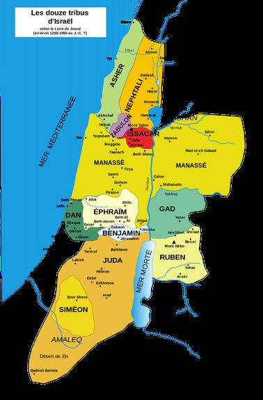 En Canaan, 2 tribus, Ruben et Gad, et la demi-tribu de Manassé s'installent à l'est du Jourdain. Les autres s'installent à l'ouest du Jourdain. Du nord au sud: Aser, Nephtali, Zabulon, Issacar, Manassé, Dan, Ephraïm, Benjamin, Juda avec Siméon en enclave.
