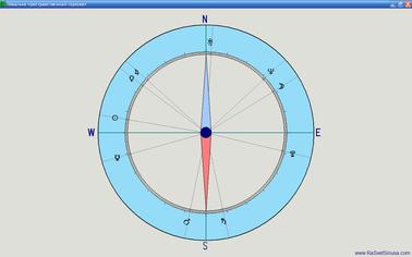 Локально-пространственный гороскоп