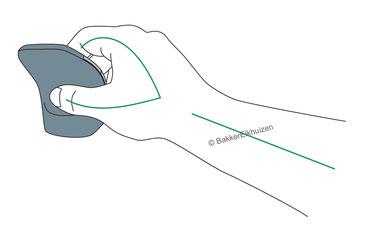 Positionnement main souris ergonomique