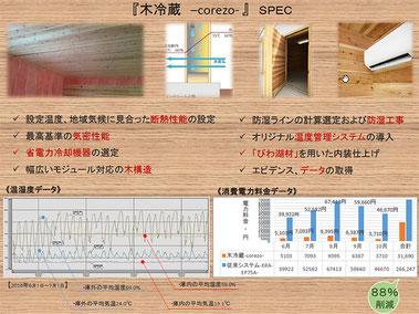 株式会社ひらつか建築(多賀町)資料