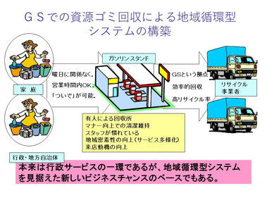 油籐商事株式会社(豊郷町)資料