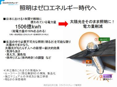 株式会社井之商(大津市)資料