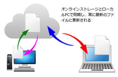 gdrive-image01:Google Drive