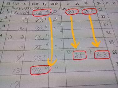 新潟市北区松浜 Hさん 耳つぼダイエット