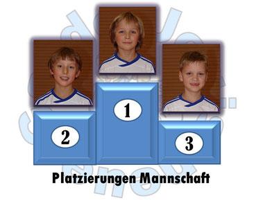 1. Henry (169), 2. Paul (162), 3. Janne (158)