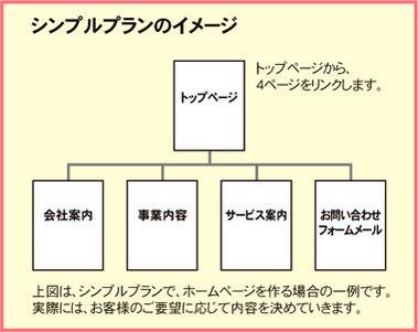 シンプルプランのイメージ図