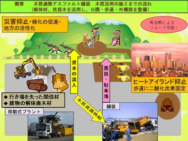 田中建材株式会社(高島市)資料