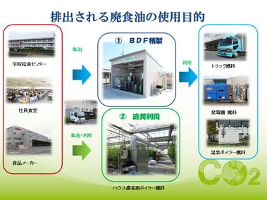 甲西陸運株式会社(湖南市)資料