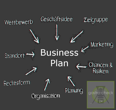 Businessplan Business Plan Gastronomie