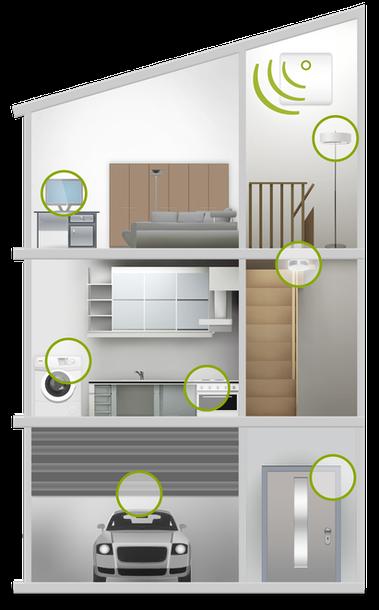 was ist smart home smart shop aggerenergie. Black Bedroom Furniture Sets. Home Design Ideas
